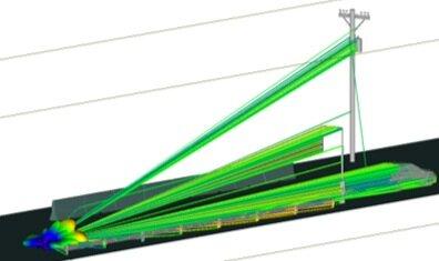 車載用ミリ波レーダー解析